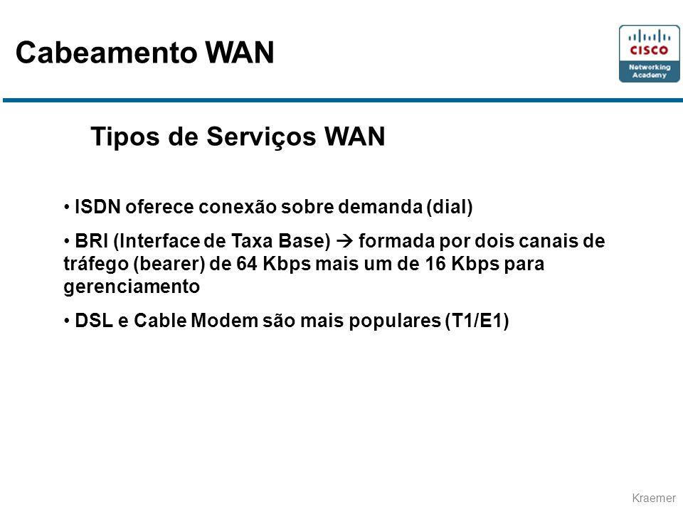 Kraemer Tipos de Serviços WAN ISDN oferece conexão sobre demanda (dial) BRI (Interface de Taxa Base) formada por dois canais de tráfego (bearer) de 64