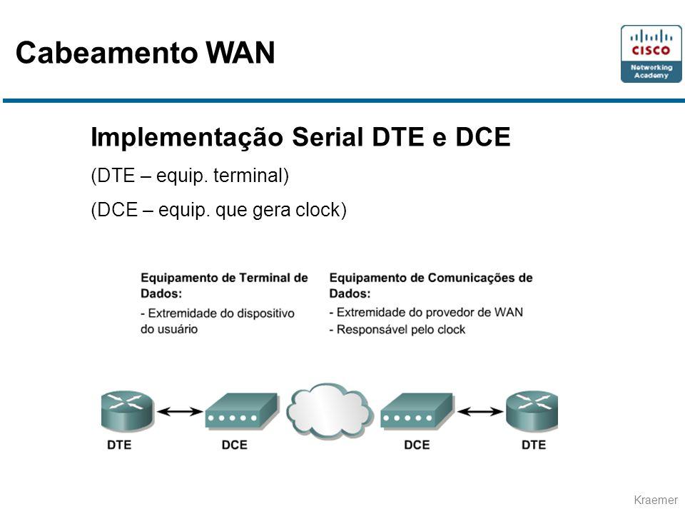 Kraemer Implementação Serial DTE e DCE (DTE – equip. terminal) (DCE – equip. que gera clock) Cabeamento WAN