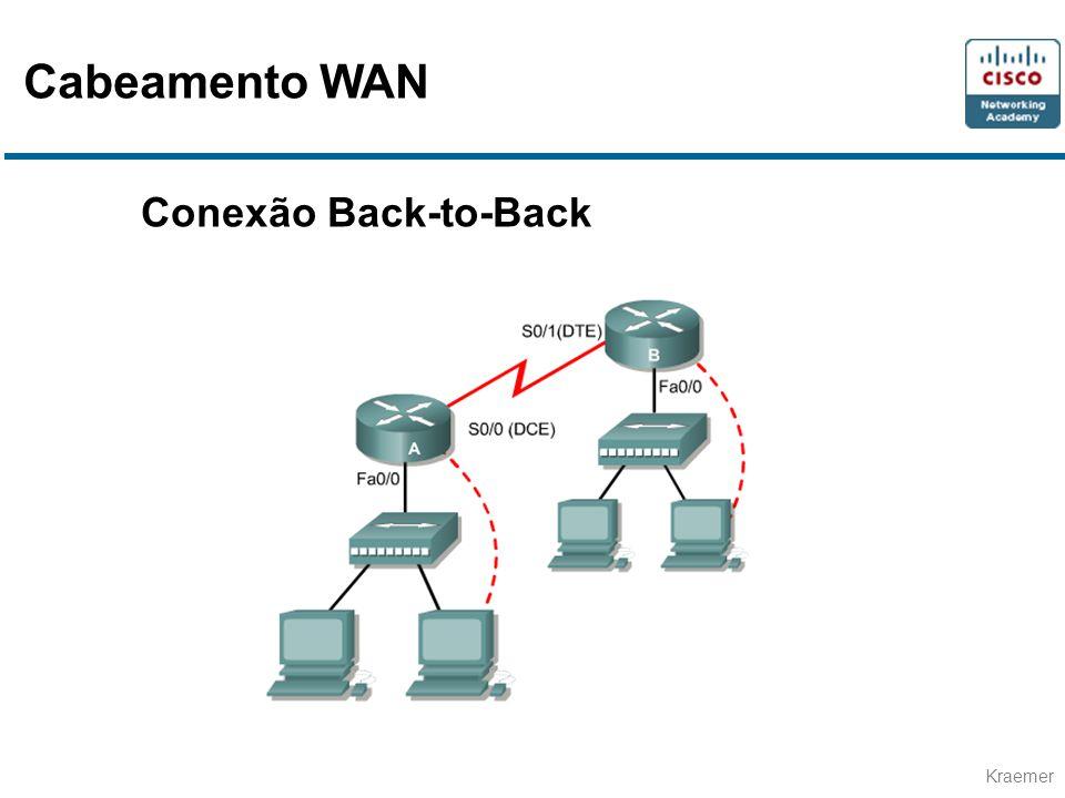 Kraemer Conexão Back-to-Back Cabeamento WAN