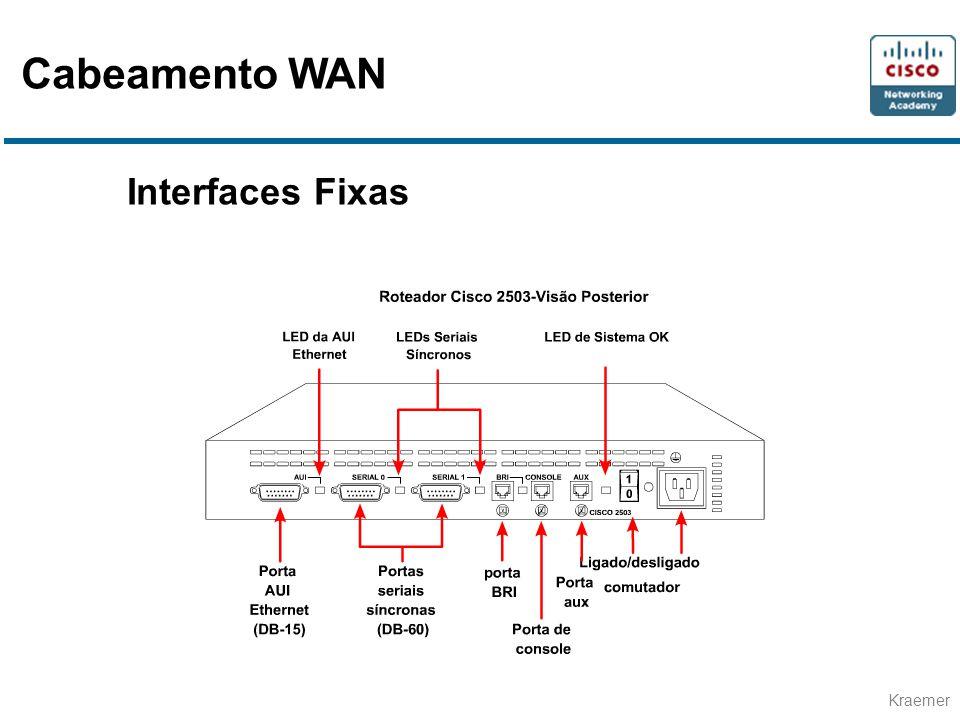 Kraemer Interfaces Fixas Cabeamento WAN