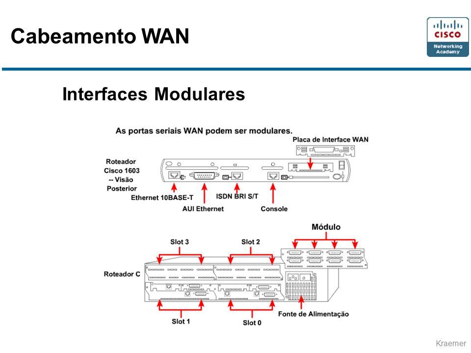 Kraemer Interfaces Modulares Cabeamento WAN