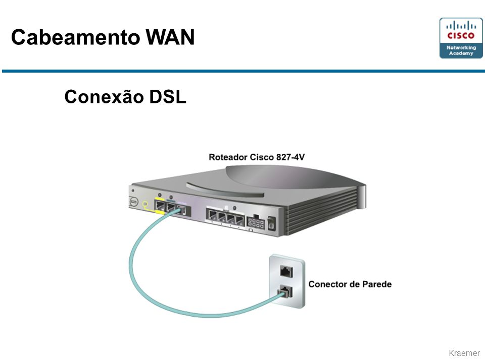 Kraemer Conexão DSL Cabeamento WAN