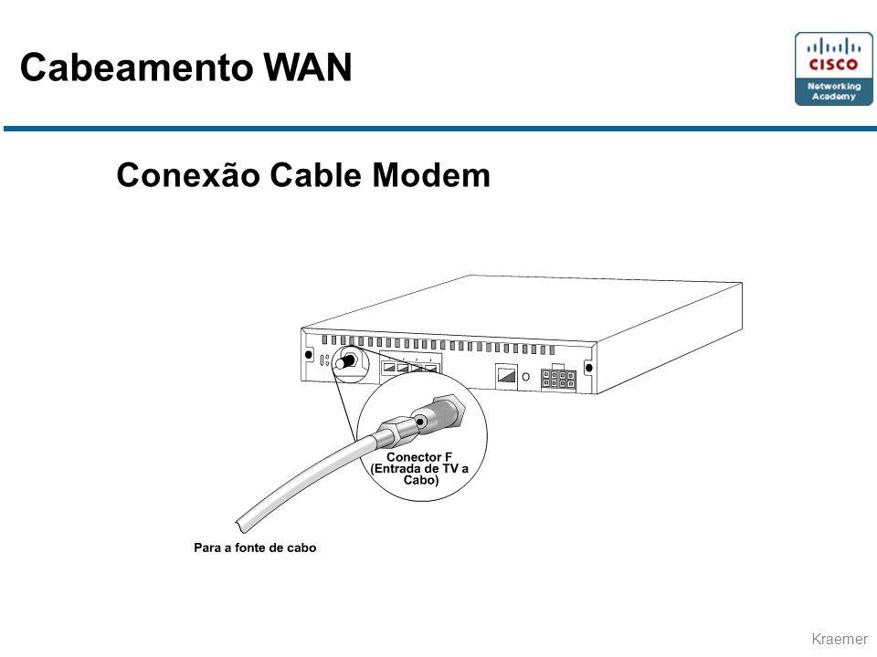 Kraemer Conexão Cable Modem Cabeamento WAN