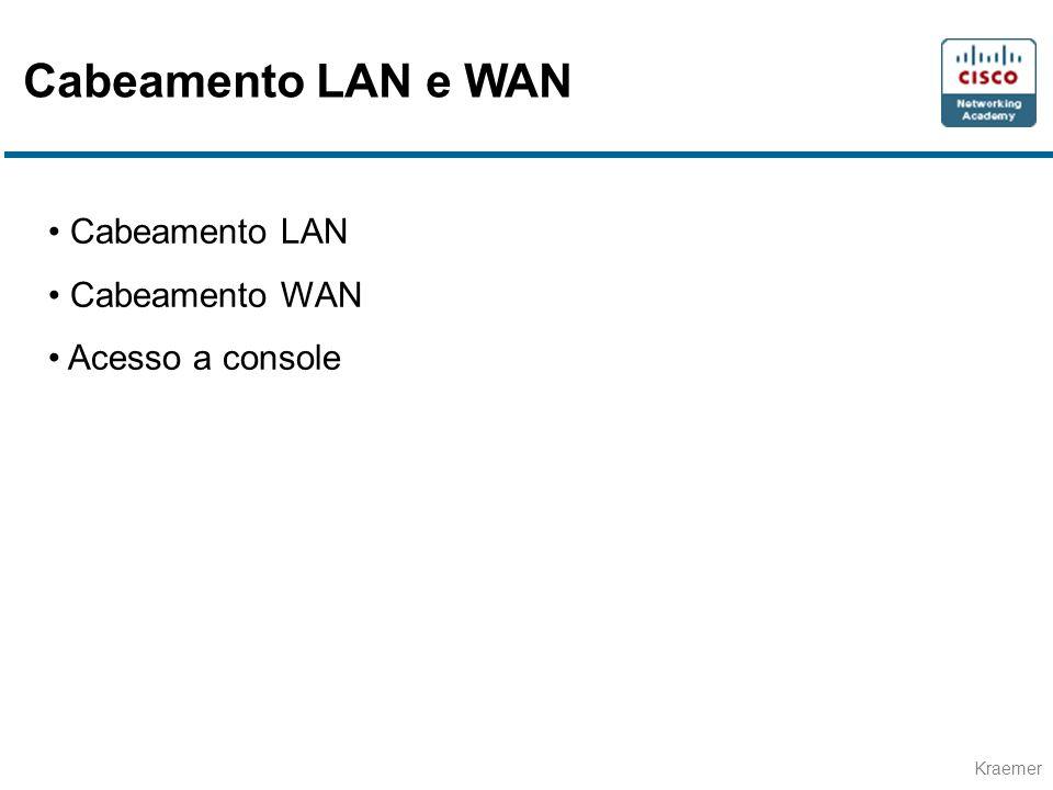 Kraemer Cabeamento LAN e WAN Cabeamento LAN Cabeamento WAN Acesso a console