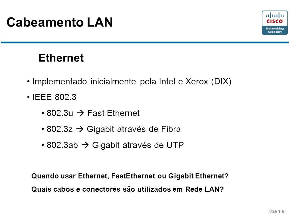 Kraemer Ethernet Implementado inicialmente pela Intel e Xerox (DIX) IEEE 802.3 802.3u Fast Ethernet 802.3z Gigabit através de Fibra 802.3ab Gigabit at