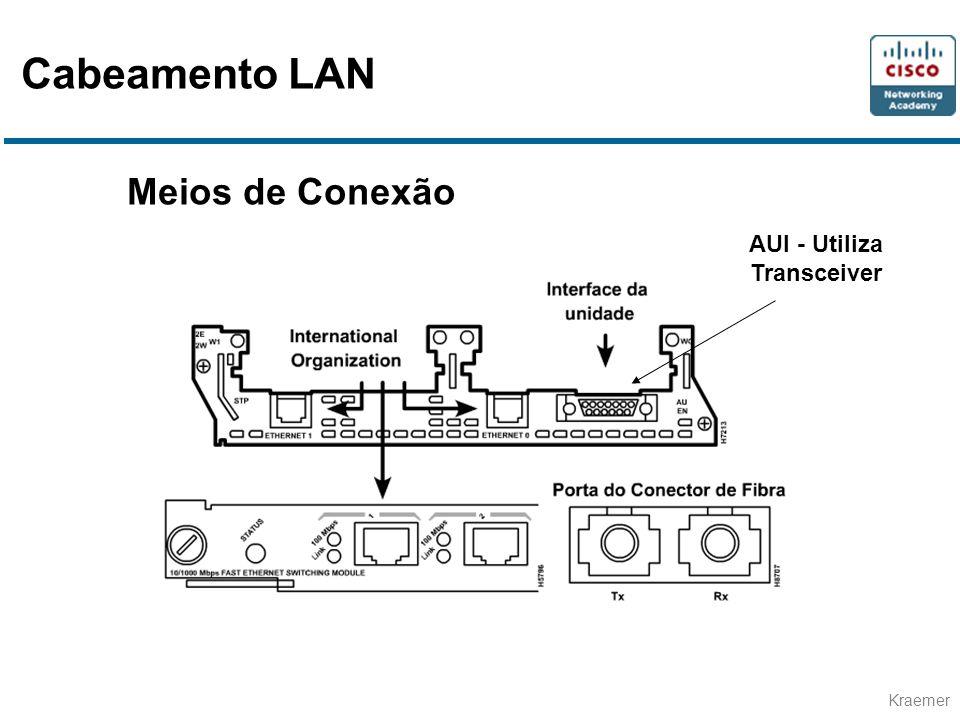 Kraemer Meios de Conexão AUI - Utiliza Transceiver Cabeamento LAN