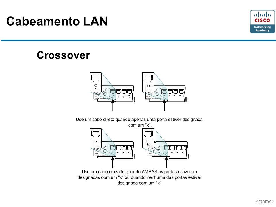 Kraemer Crossover Cabeamento LAN