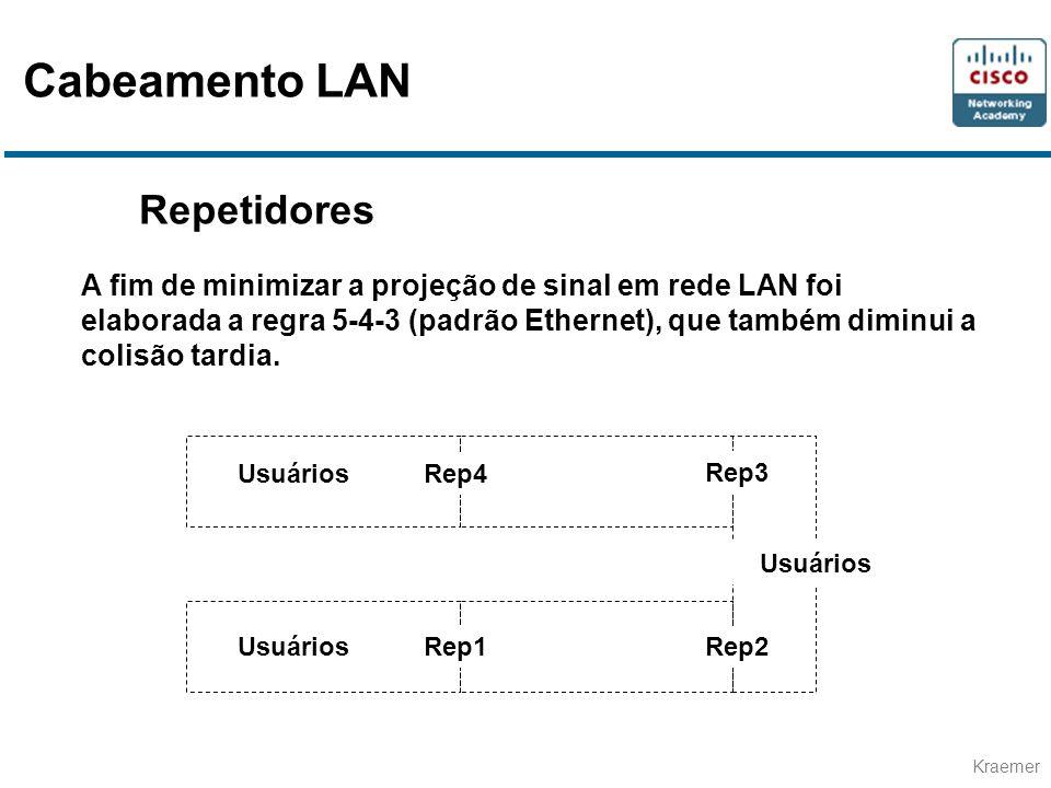 Kraemer Repetidores A fim de minimizar a projeção de sinal em rede LAN foi elaborada a regra 5-4-3 (padrão Ethernet), que também diminui a colisão tar