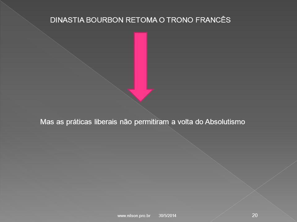 DINASTIA BOURBON RETOMA O TRONO FRANCÊS Mas as práticas liberais não permitiram a volta do Absolutismo 30/5/2014 20 www.nilson.pro.br
