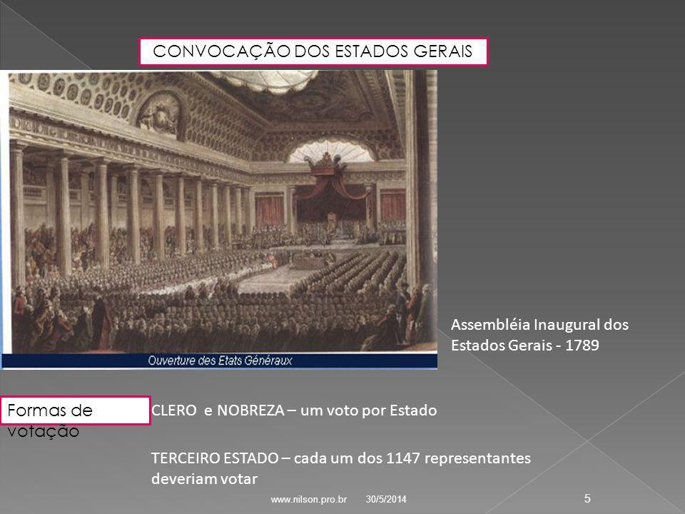 CONVOCAÇÃO DOS ESTADOS GERAIS Assembléia Inaugural dos Estados Gerais - 1789 Formas de votação CLERO e NOBREZA – um voto por Estado TERCEIRO ESTADO – cada um dos 1147 representantes deveriam votar 30/5/2014 5 www.nilson.pro.br