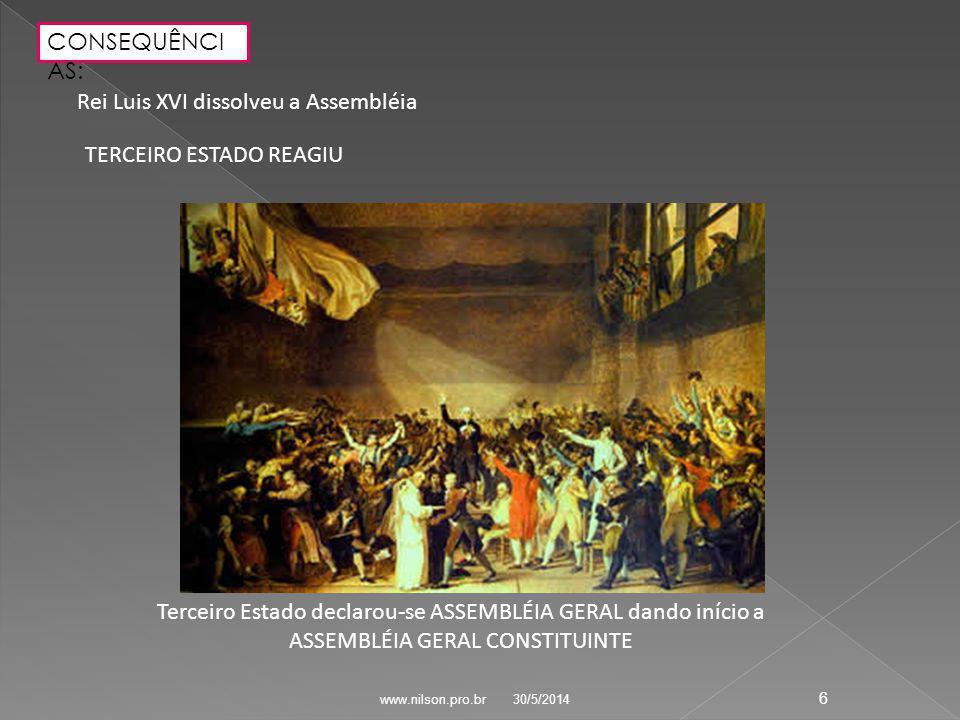 CONSEQUÊNCI AS: Rei Luis XVI dissolveu a Assembléia TERCEIRO ESTADO REAGIU Terceiro Estado declarou-se ASSEMBLÉIA GERAL dando início a ASSEMBLÉIA GERAL CONSTITUINTE 30/5/2014 6 www.nilson.pro.br