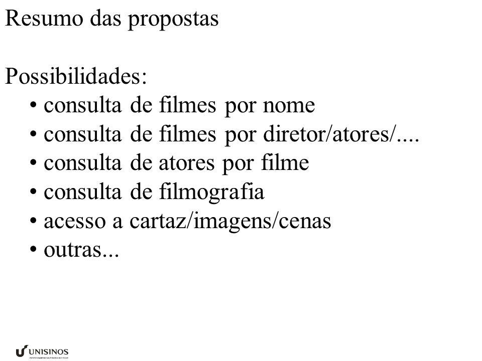 Possibilidades: consulta de filmes por nome consulta de filmes por diretor/atores/....