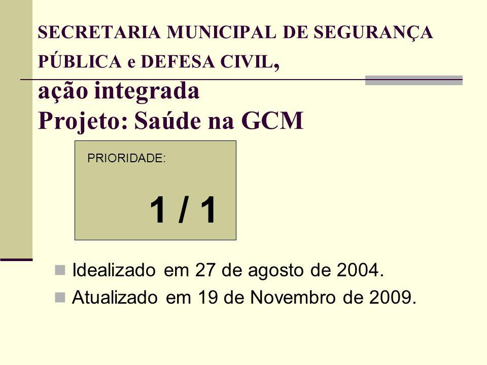 SECRETARIA MUNICIPAL DE SEGURANÇA PÚBLICA e DEFESA CIVIL, ação integrada Projeto: Saúde na GCM Idealizado em 27 de agosto de 2004. Atualizado em 19 de