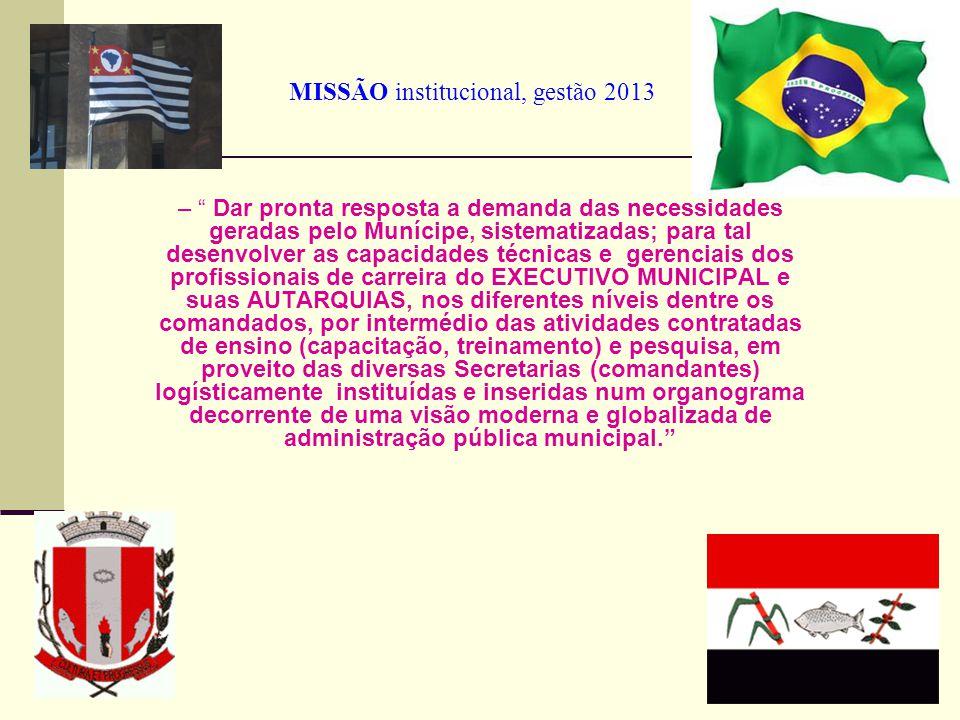 MISSÃO institucional, gestão 2013 – Dar pronta resposta a demanda das necessidades geradas pelo Munícipe, sistematizadas; para tal desenvolver as capa