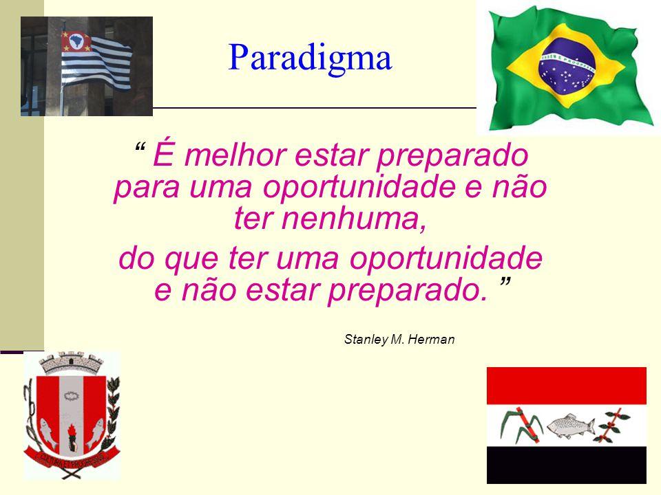 Paradigma É melhor estar preparado para uma oportunidade e não ter nenhuma, do que ter uma oportunidade e não estar preparado. Stanley M. Herman