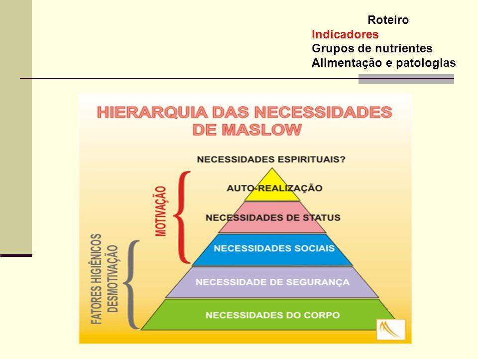 Roteiro Indicadores Grupos de nutrientes Alimentação e patologias