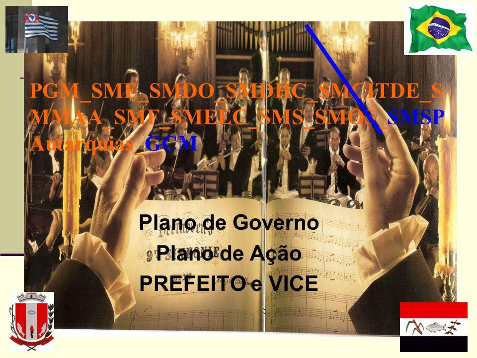PGM_SME_SMDO_SMDHC_SMCITDE_S MMAA_SMF_SMEEC_SMS_SMOS_SMSP Autarquias_GCM Plano de Governo Plano de Ação PREFEITO e VICE