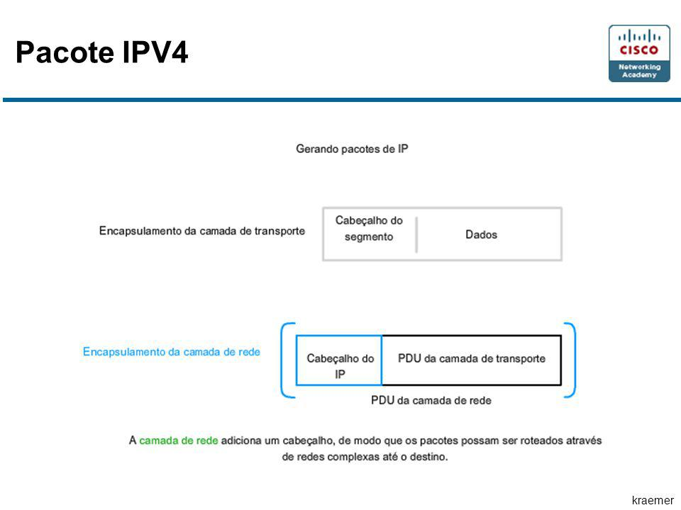 kraemer Pacote IPV4