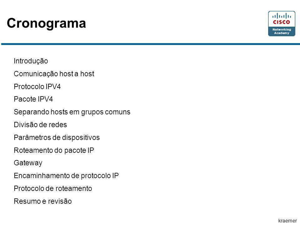 kraemer Cronograma Introdução Comunicação host a host Protocolo IPV4 Pacote IPV4 Separando hosts em grupos comuns Divisão de redes Parâmetros de dispositivos Roteamento do pacote IP Gateway Encaminhamento de protocolo IP Protocolo de roteamento Resumo e revisão