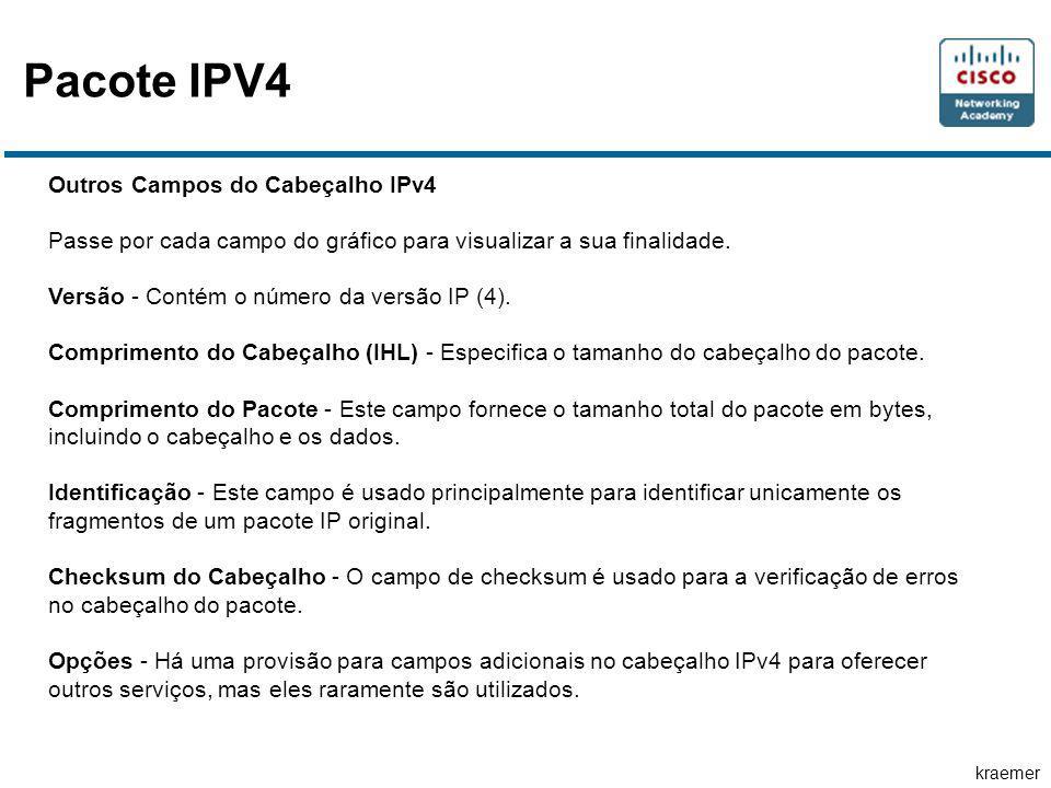 kraemer Pacote IPV4 Outros Campos do Cabeçalho IPv4 Passe por cada campo do gráfico para visualizar a sua finalidade. Versão - Contém o número da vers