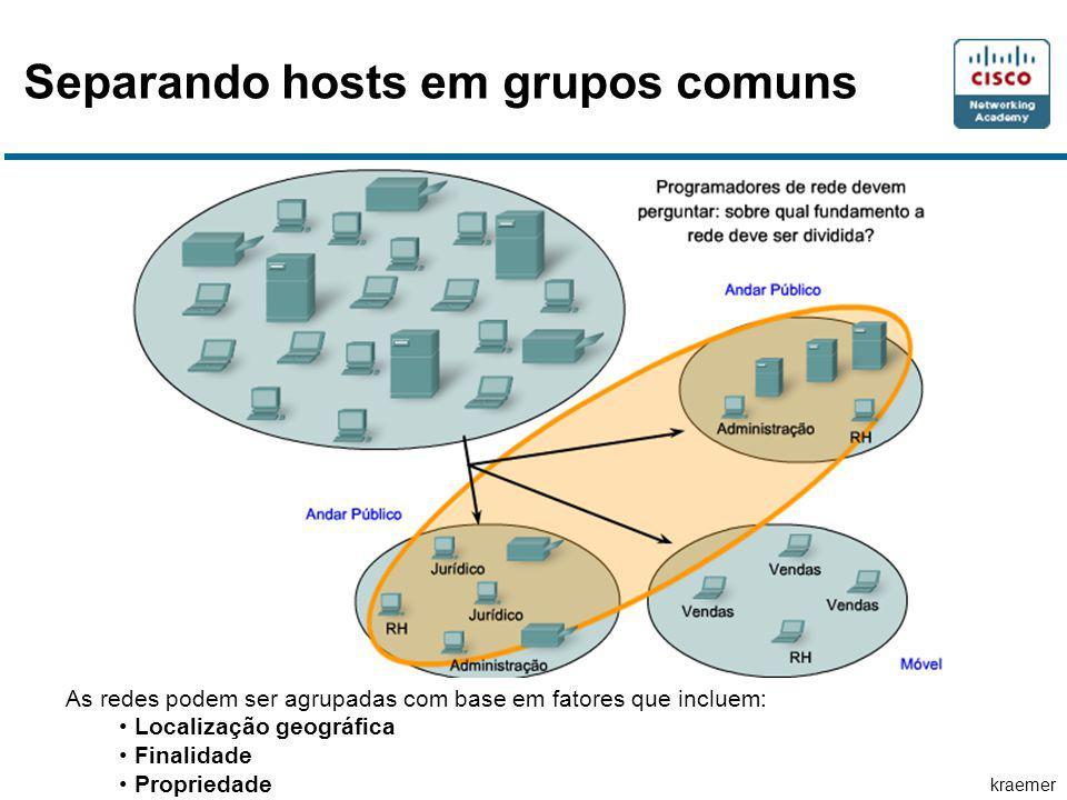 kraemer Separando hosts em grupos comuns As redes podem ser agrupadas com base em fatores que incluem: Localização geográfica Finalidade Propriedade