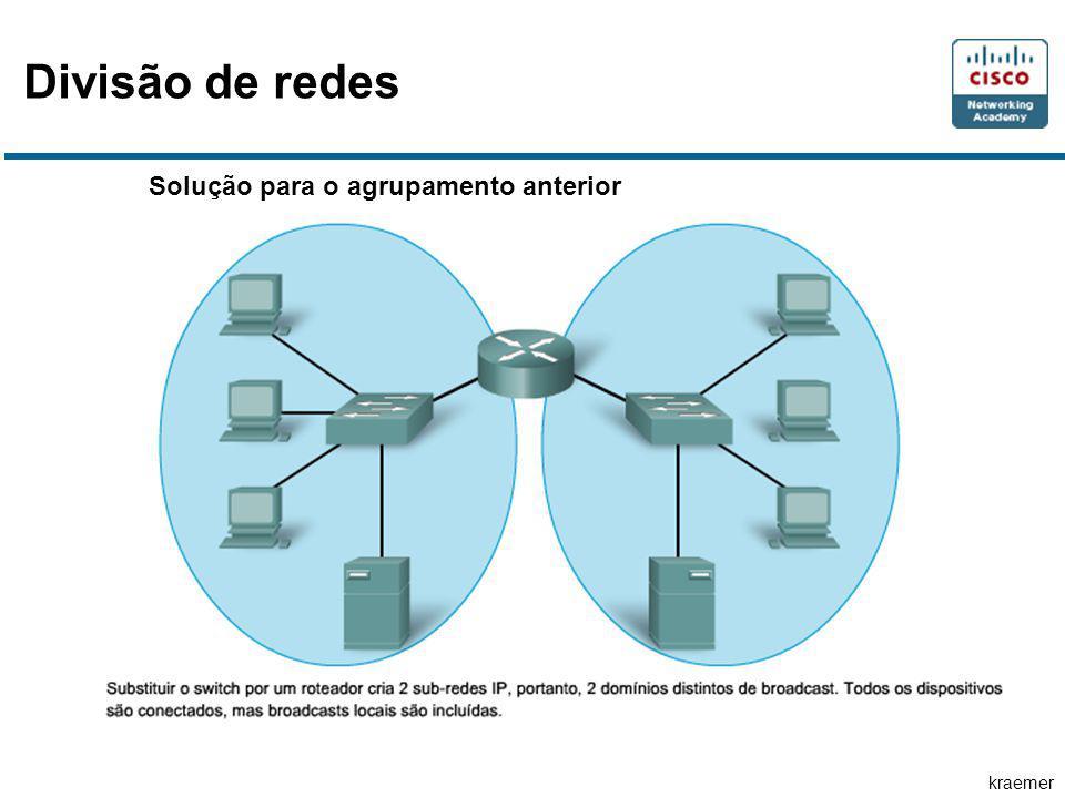 kraemer Divisão de redes Solução para o agrupamento anterior