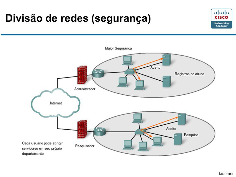 kraemer Divisão de redes (segurança)