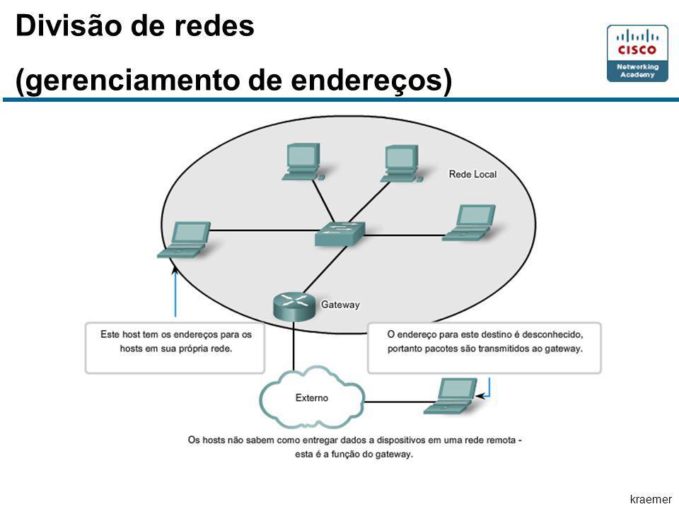 kraemer Divisão de redes (gerenciamento de endereços)