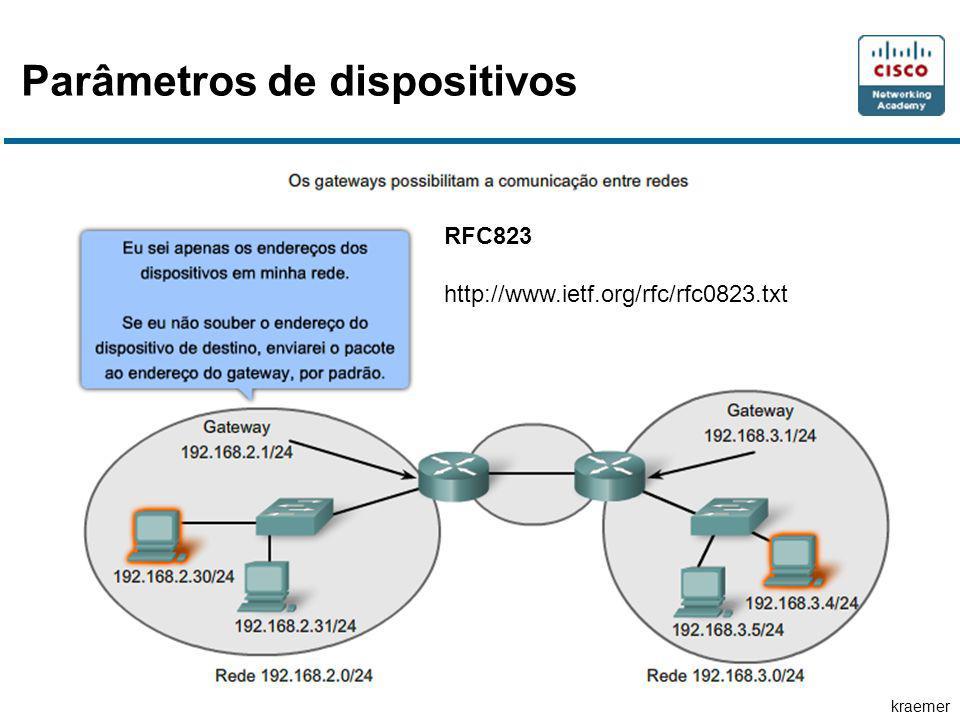 kraemer Parâmetros de dispositivos RFC823 http://www.ietf.org/rfc/rfc0823.txt