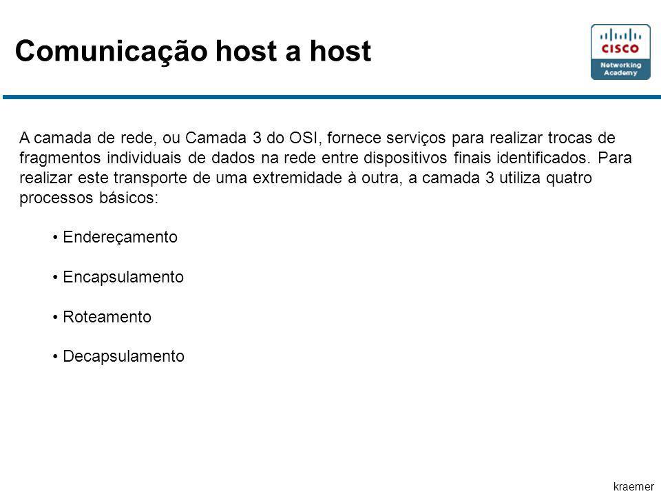 kraemer Comunicação host a host