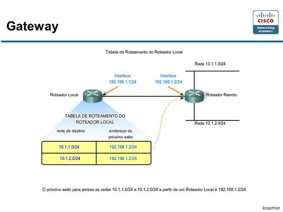 kraemer Gateway
