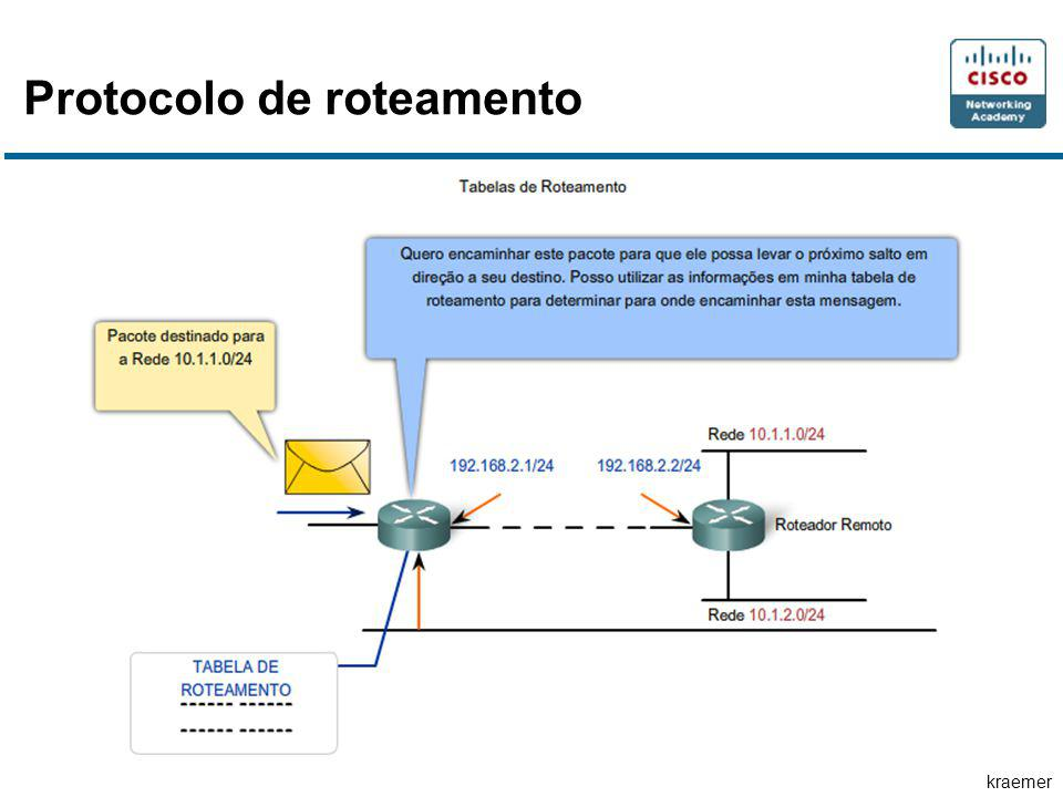 kraemer Protocolo de roteamento