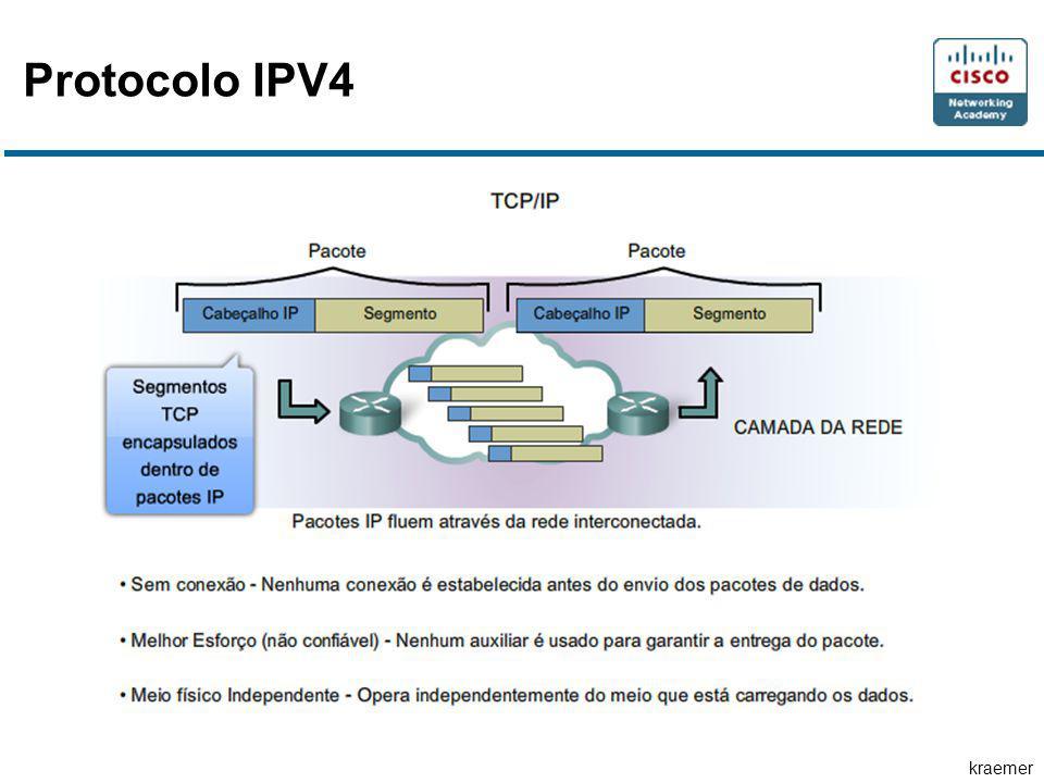 kraemer Roteamento do pacote IP