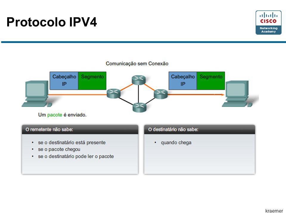 kraemer Pacote IPV4 Outros Campos do Cabeçalho IPv4 Passe por cada campo do gráfico para visualizar a sua finalidade.