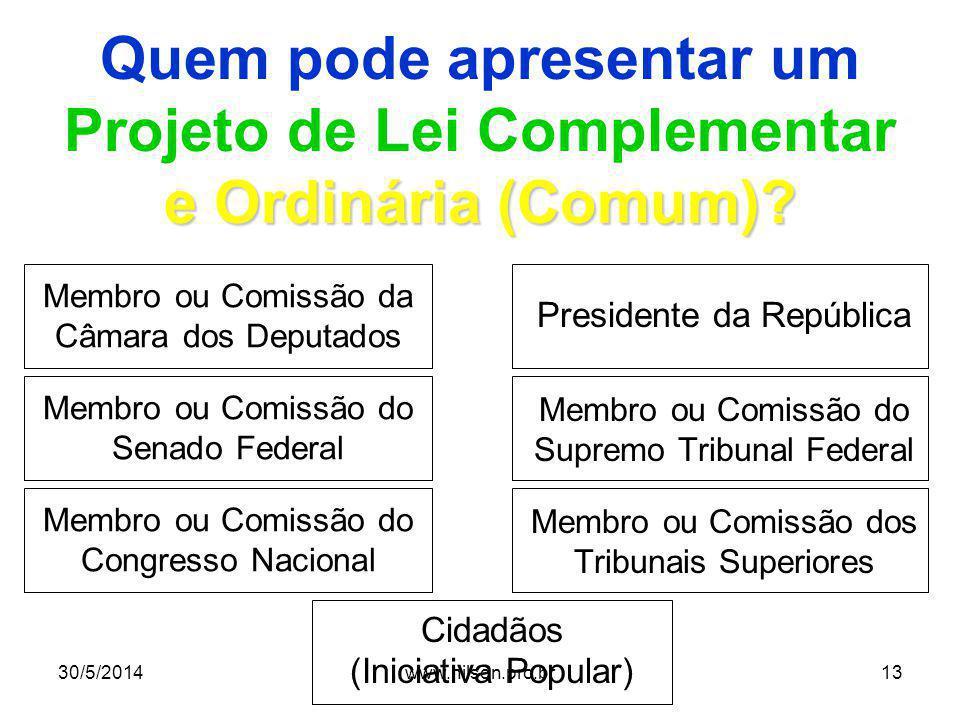 e Ordinária (Comum)? Quem pode apresentar um Projeto de Lei Complementar e Ordinária (Comum)? Membro ou Comissão da Câmara dos Deputados Membro ou Com