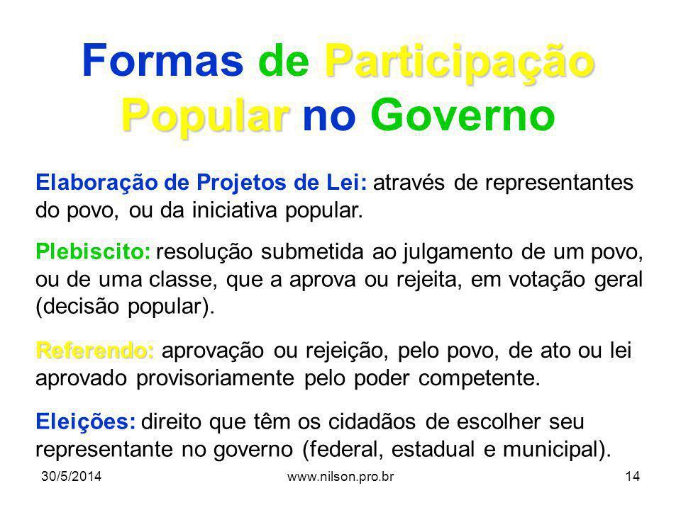 Participação Popular Formas de Participação Popular no Governo Elaboração de Projetos de Lei: através de representantes do povo, ou da iniciativa popu