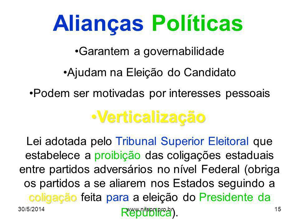 Alianças Políticas Garantem a governabilidade Ajudam na Eleição do Candidato Podem ser motivadas por interesses pessoais VerticalizaçãoVerticalização