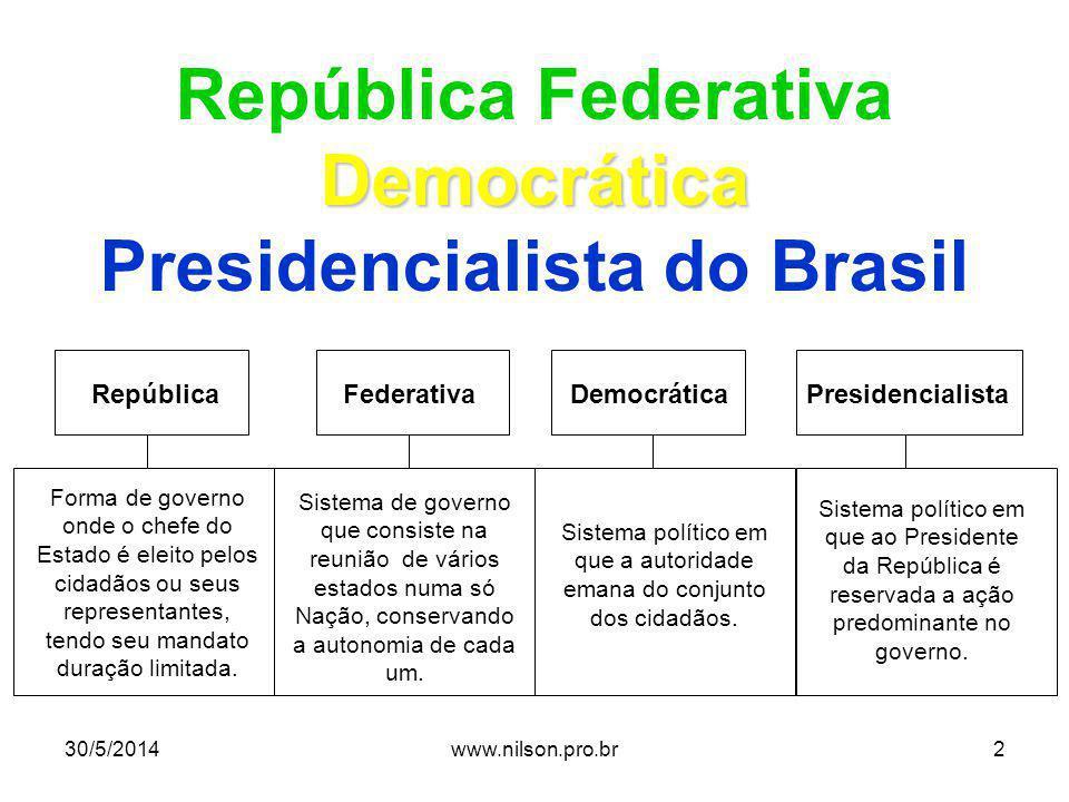 Democrática República Federativa Democrática Presidencialista do Brasil RepúblicaFederativaDemocráticaPresidencialista Forma de governo onde o chefe d