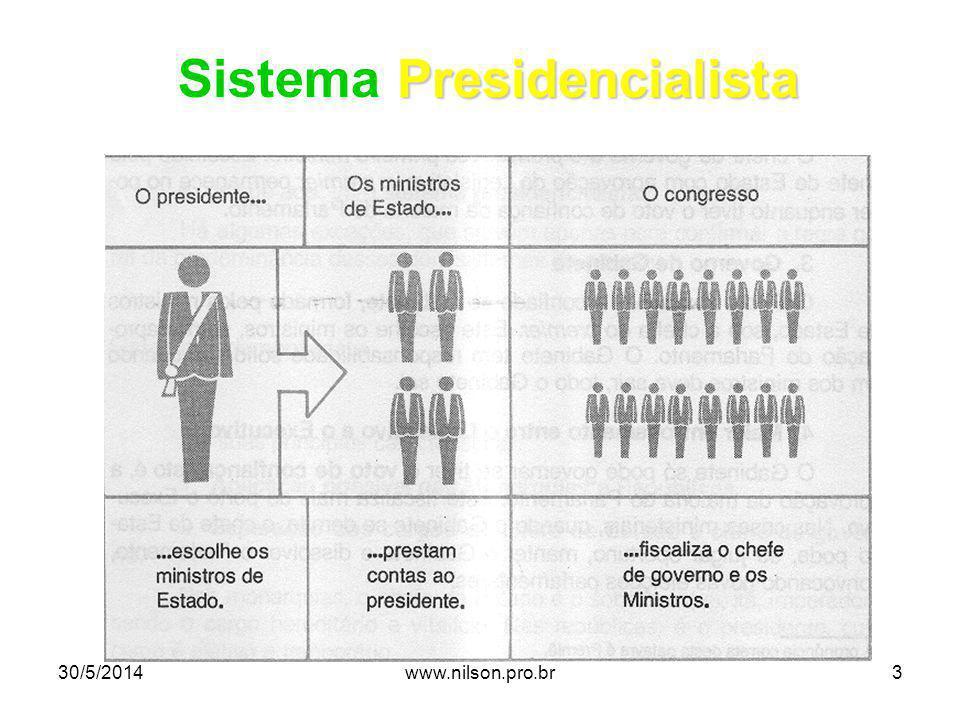 Presidencialista Sistema Presidencialista 30/5/20143www.nilson.pro.br
