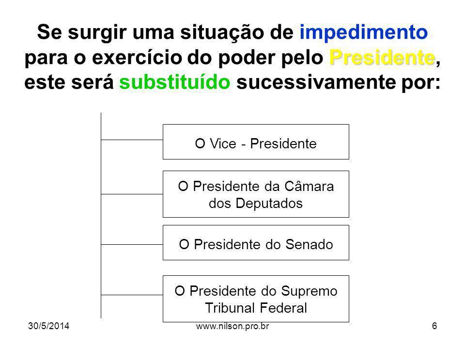 Presidente Se surgir uma situação de impedimento para o exercício do poder pelo Presidente, este será substituído sucessivamente por: O Vice - Preside