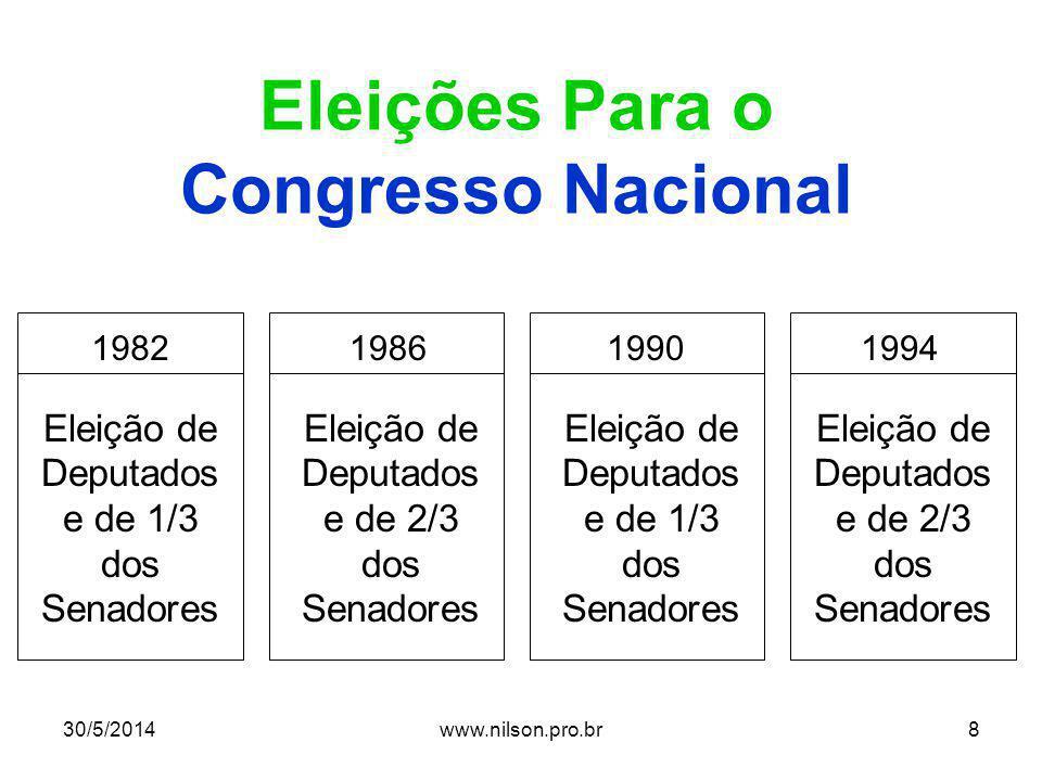 1982198619901994 Eleições Para o Congresso Nacional Eleição de Deputados e de 1/3 dos Senadores Eleição de Deputados e de 2/3 dos Senadores Eleição de