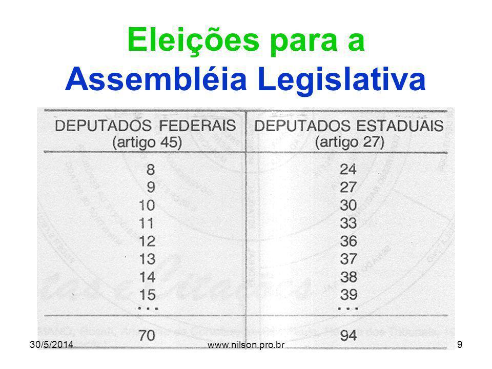 Eleições para a Assembléia Legislativa 30/5/20149www.nilson.pro.br