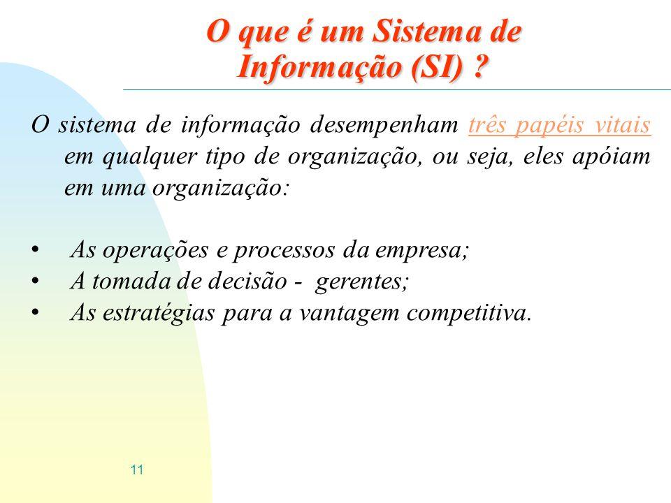 11 O que é um Sistema de Informação (SI) ? O sistema de informação desempenham três papéis vitais em qualquer tipo de organização, ou seja, eles apóia