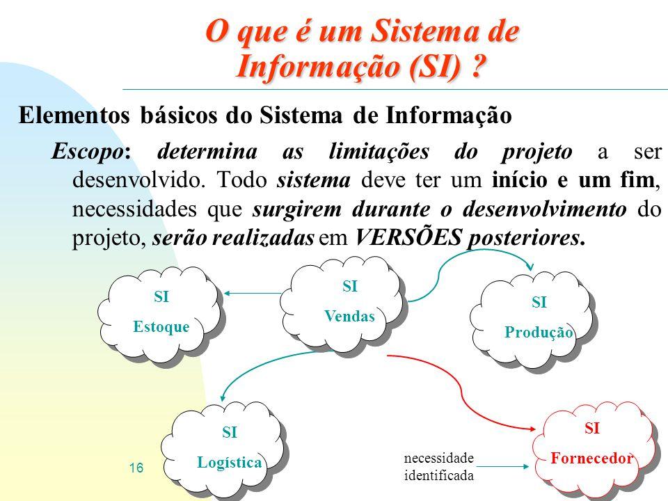 16 O que é um Sistema de Informação (SI) ? Elementos básicos do Sistema de Informação Escopo: determina as limitações do projeto a ser desenvolvido. T