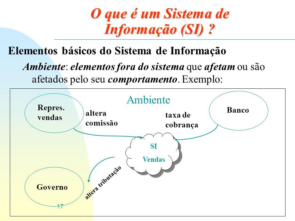17 O que é um Sistema de Informação (SI) .
