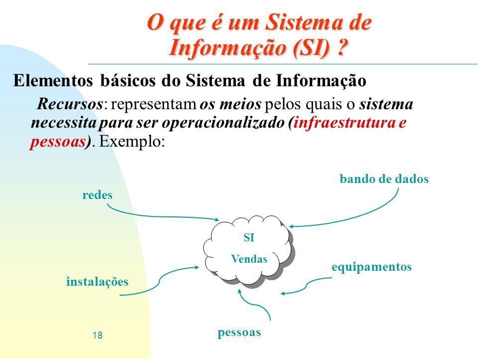 18 O que é um Sistema de Informação (SI) ? Elementos básicos do Sistema de Informação Recursos: representam os meios pelos quais o sistema necessita p