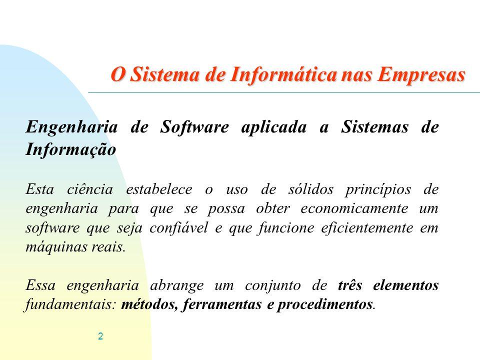 2 O Sistema de Informática nas Empresas Engenharia de Software aplicada a Sistemas de Informação Esta ciência estabelece o uso de sólidos princípios d