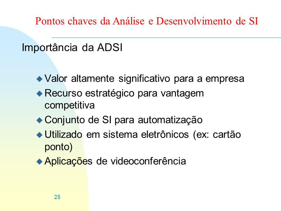 25 Pontos chaves da Análise e Desenvolvimento de SI Importância da ADSI u Valor altamente significativo para a empresa u Recurso estratégico para vantagem competitiva u Conjunto de SI para automatização u Utilizado em sistema eletrônicos (ex: cartão ponto) u Aplicações de videoconferência