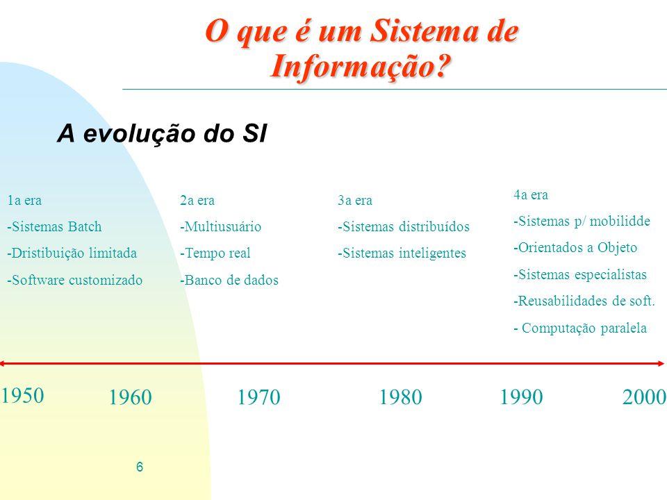 6 O que é um Sistema de Informação? A evolução do SI 1950 19601970 1980 19902000 1a era -Sistemas Batch -Dristibuição limitada -Software customizado 2