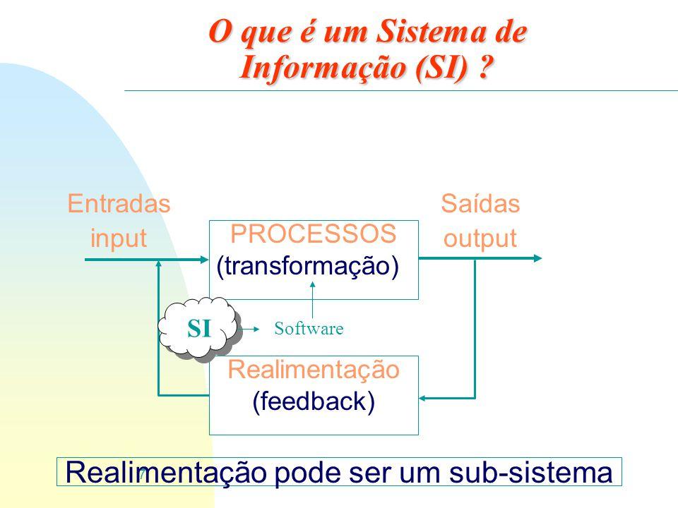 7 PROCESSOS (transformação) Entradas input Saídas output Realimentação (feedback) O que é um Sistema de Informação (SI) ? Realimentação pode ser um su